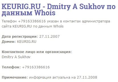 suhov-regystratsyya2