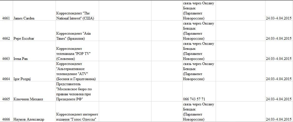akkredytatsyya-24-03-3